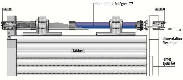 Schéma volet roulant motorisé